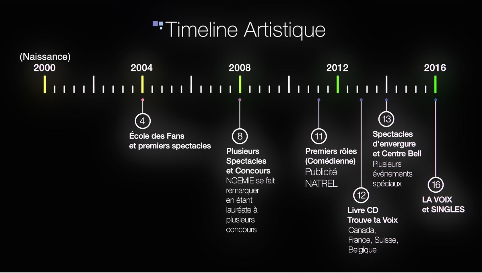 NOEMIE-Presentation-FR-Web_TLine_JPM